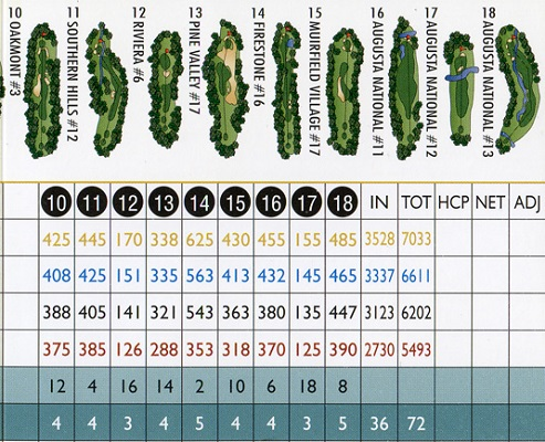 http://www.blueskygolfmedia.com/wp-content/uploads/2016/10/Tour-18-Dallas-Scorecard-Back-9.jpg